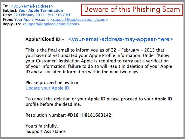 appleID-phishing